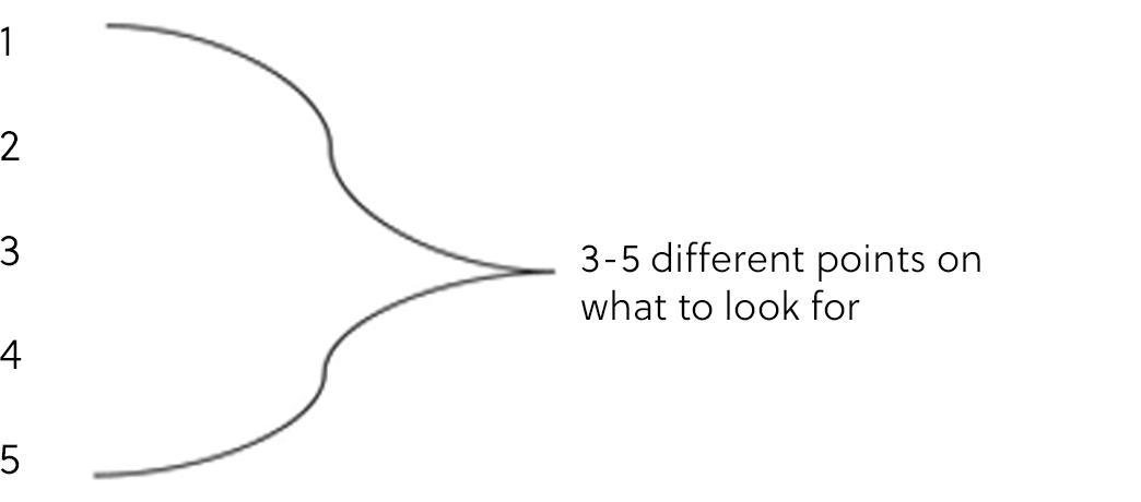 3-5-different