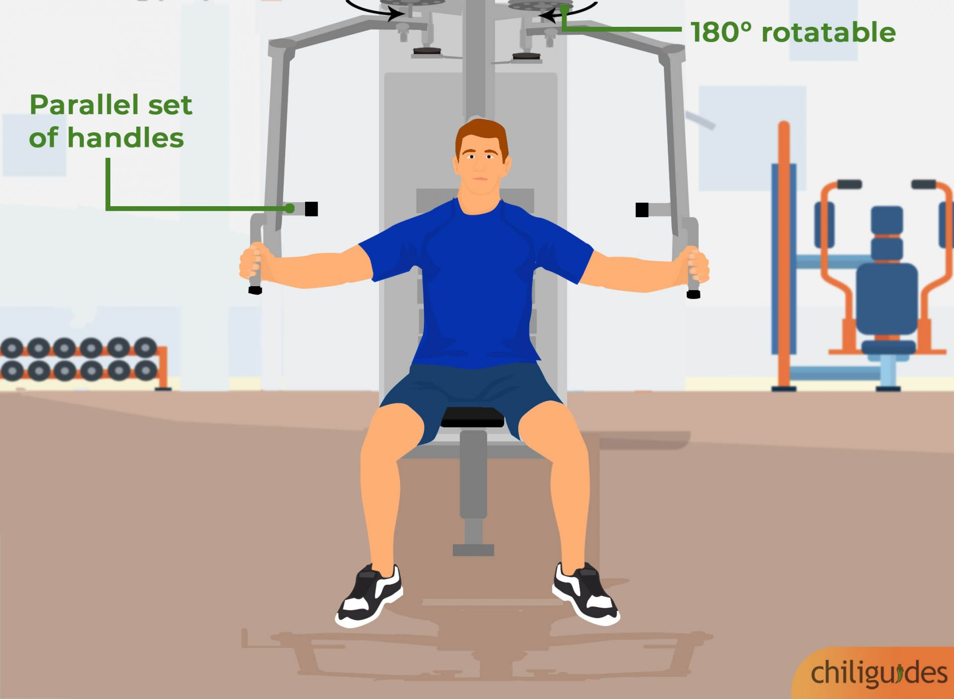 Get rotational handles if you want to work your rear delts.