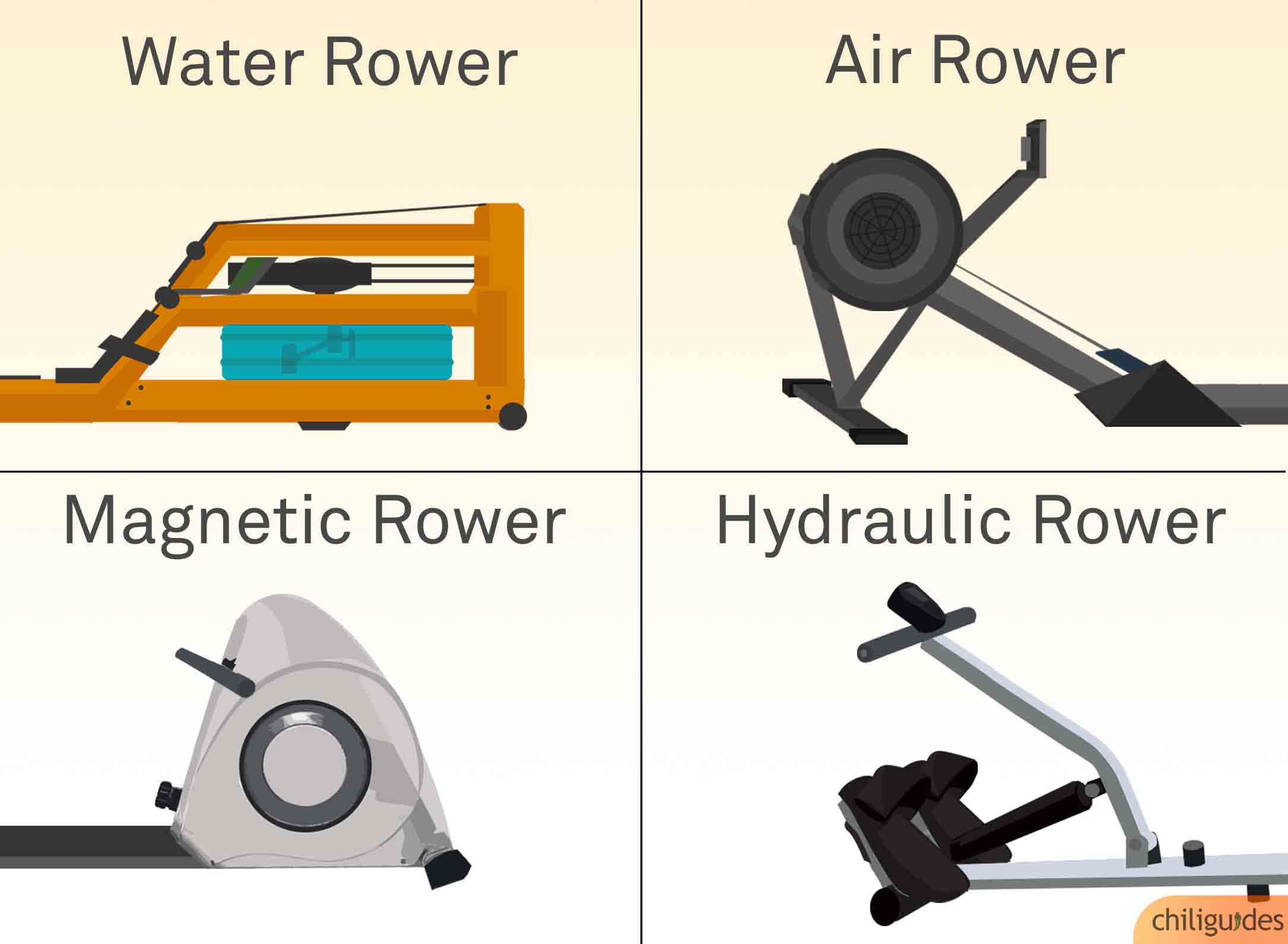 Different Types of Rowing Machine
