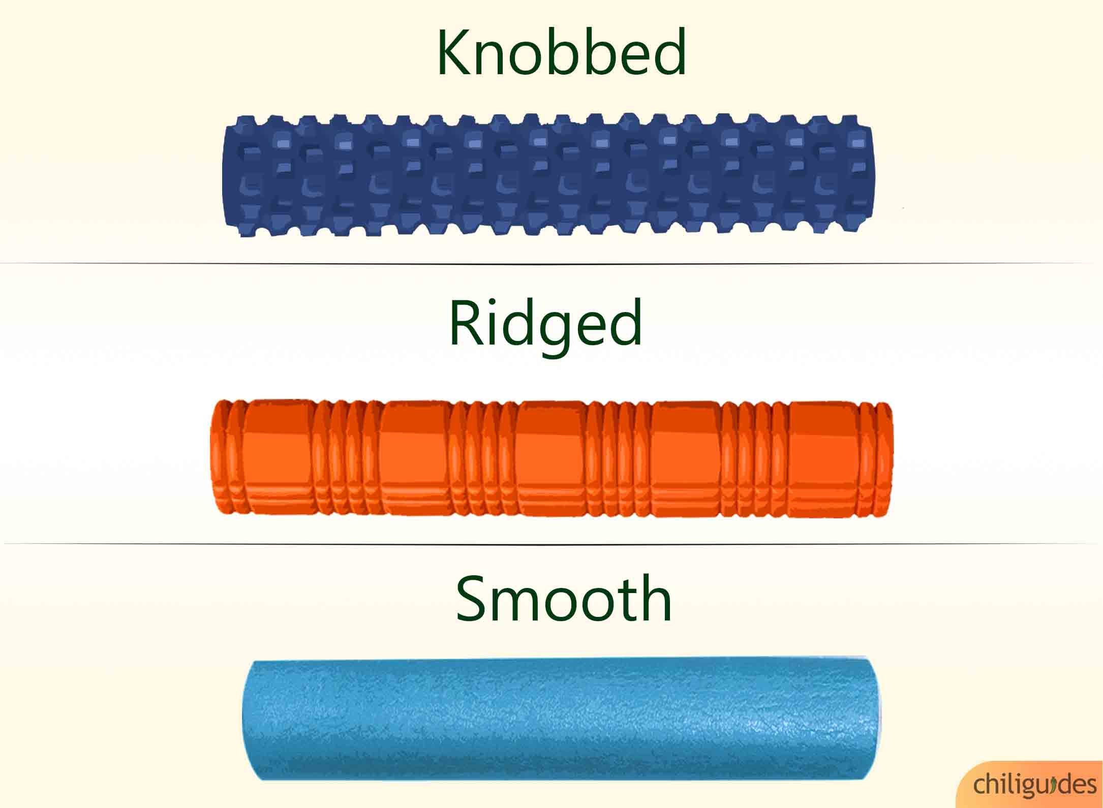 Foam rollers with knobs replicate a deep tissue massage.
