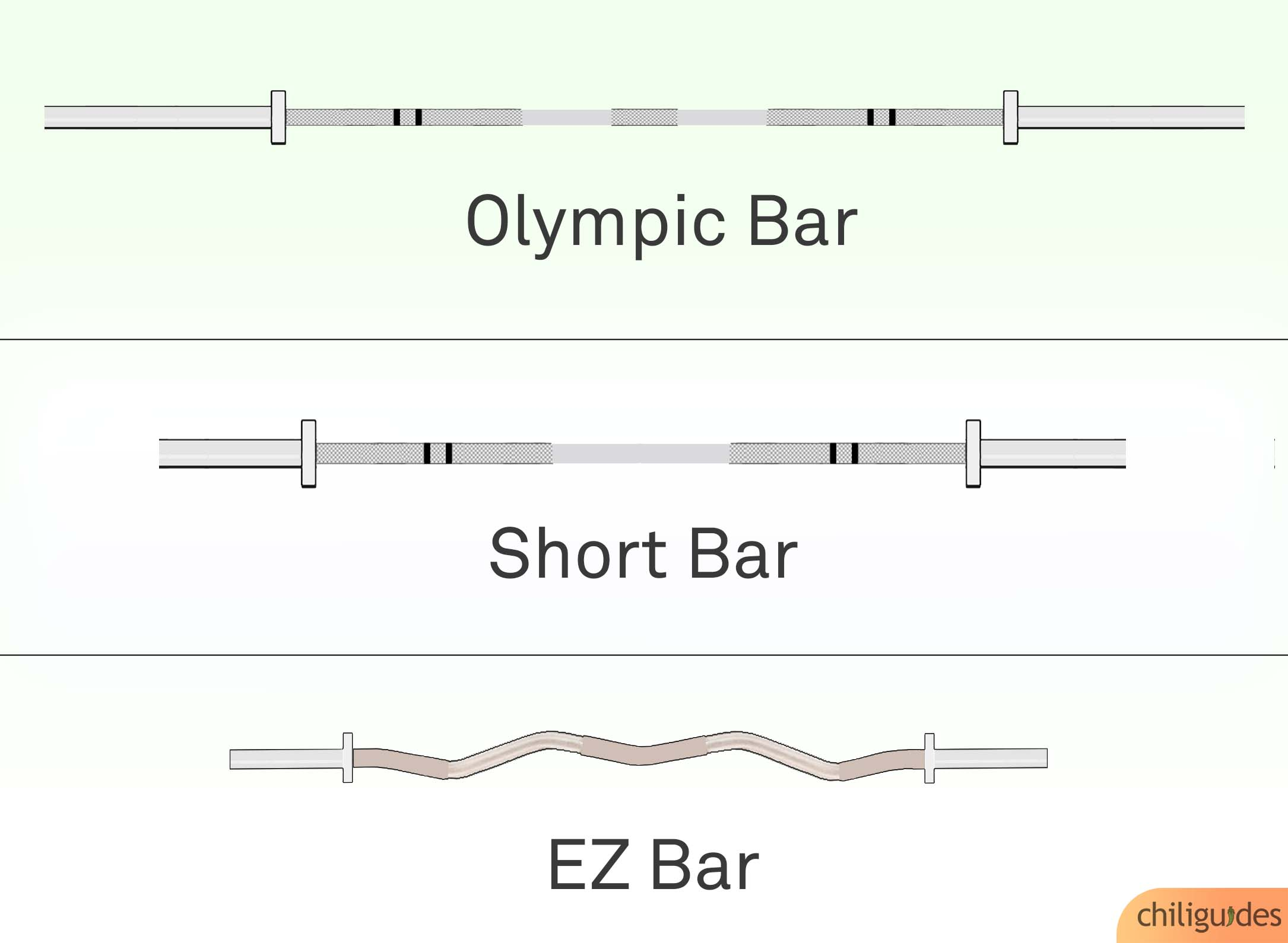 <p><b>Olympic bar vs. Short Olympic bar vs. EZ bar</b></p>