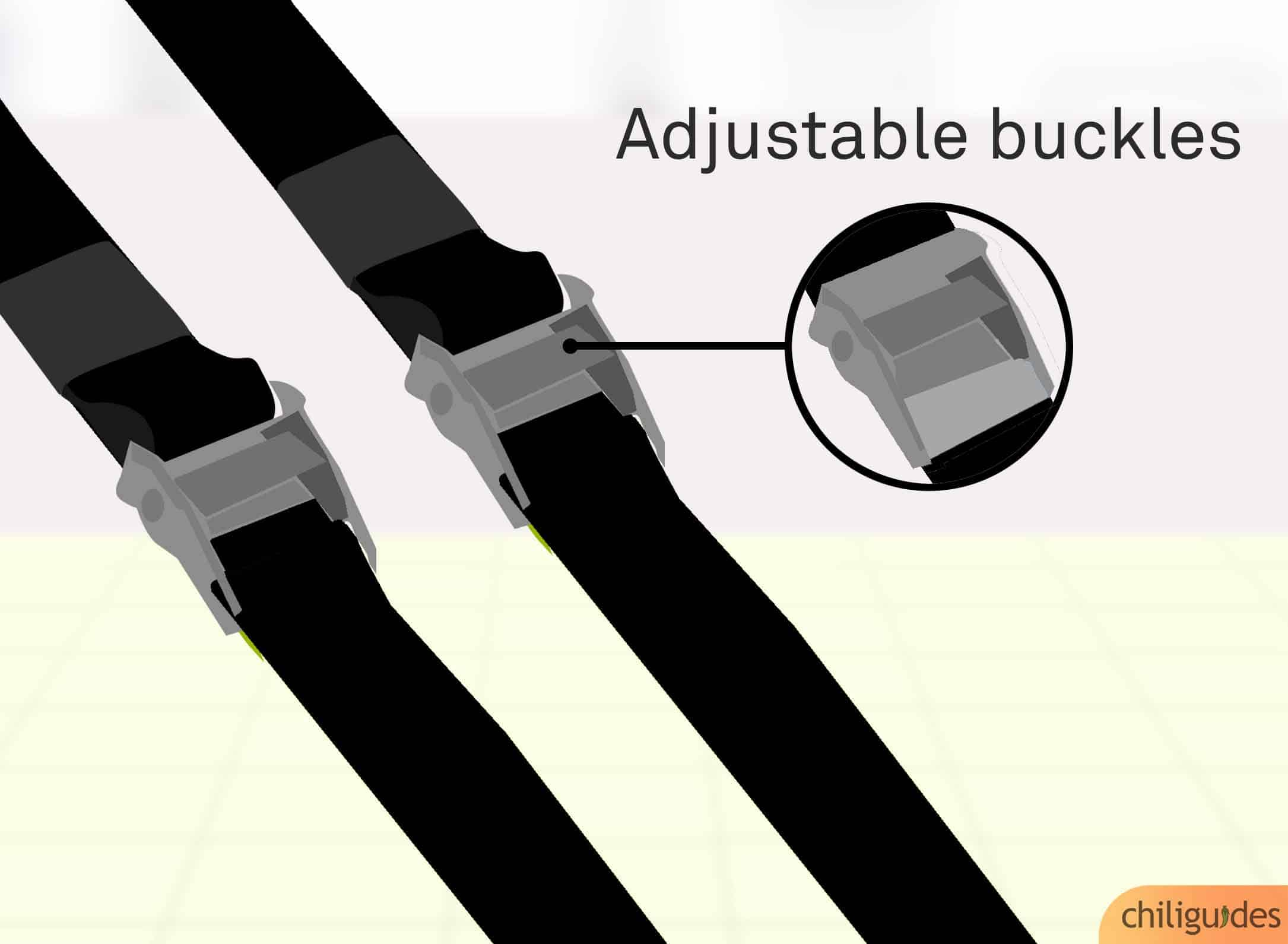 <p><b>The straps should have adjustable buckles.</b></p>