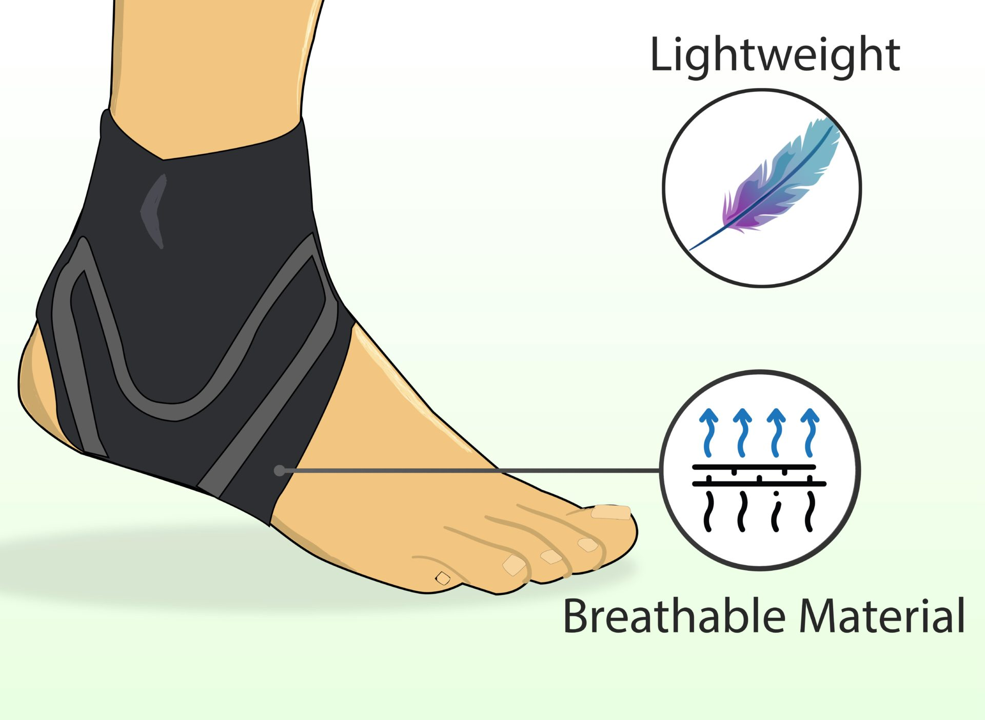 The brace should feel light and breathable.