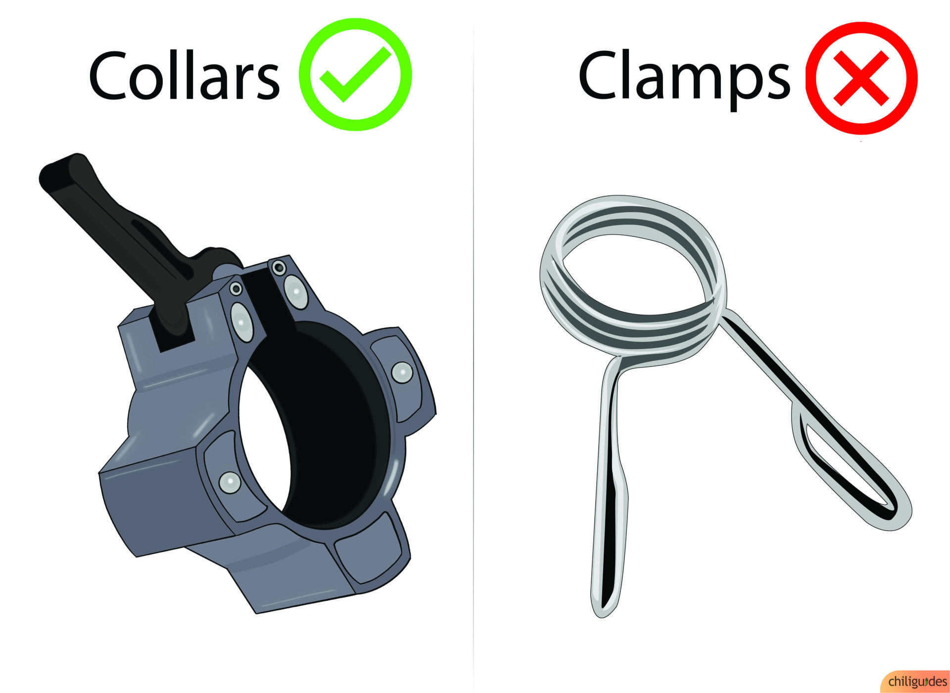 Don't go for clamps. Choose collars.