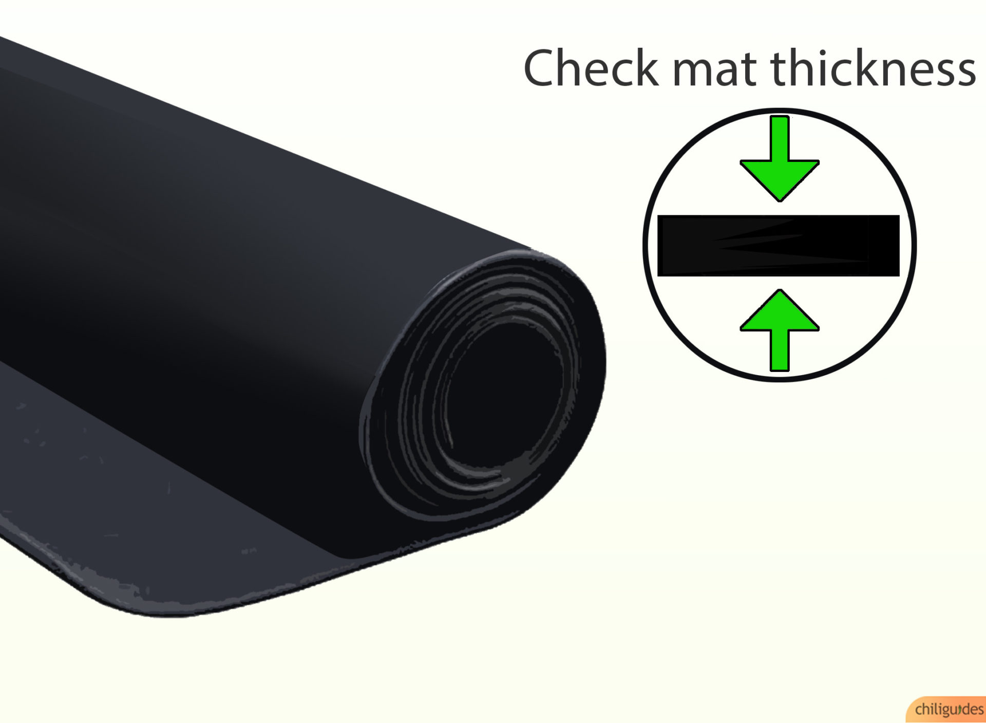 Thick mats are more effective than thin mats.