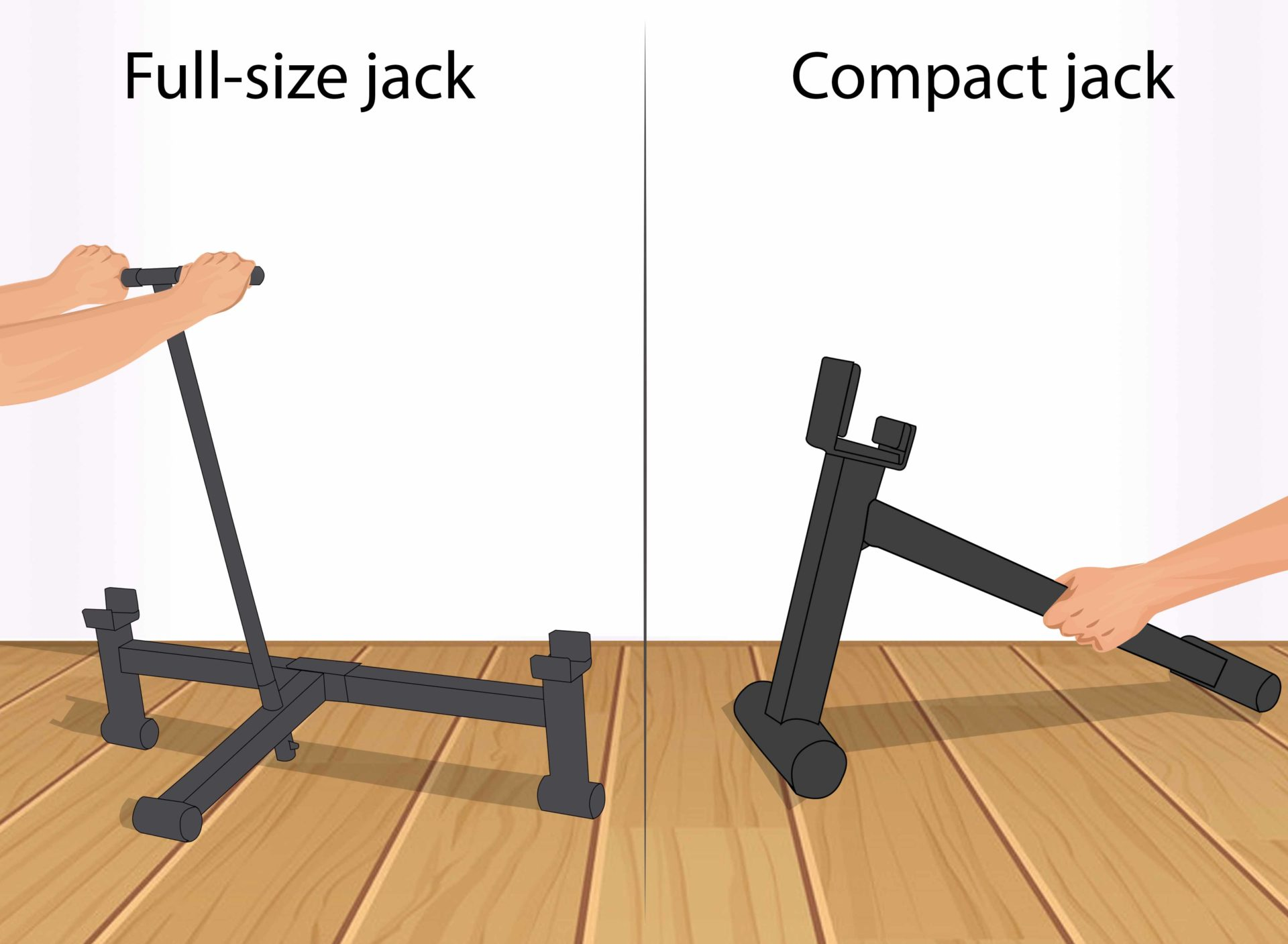 Compact jack vs. Full-size jack