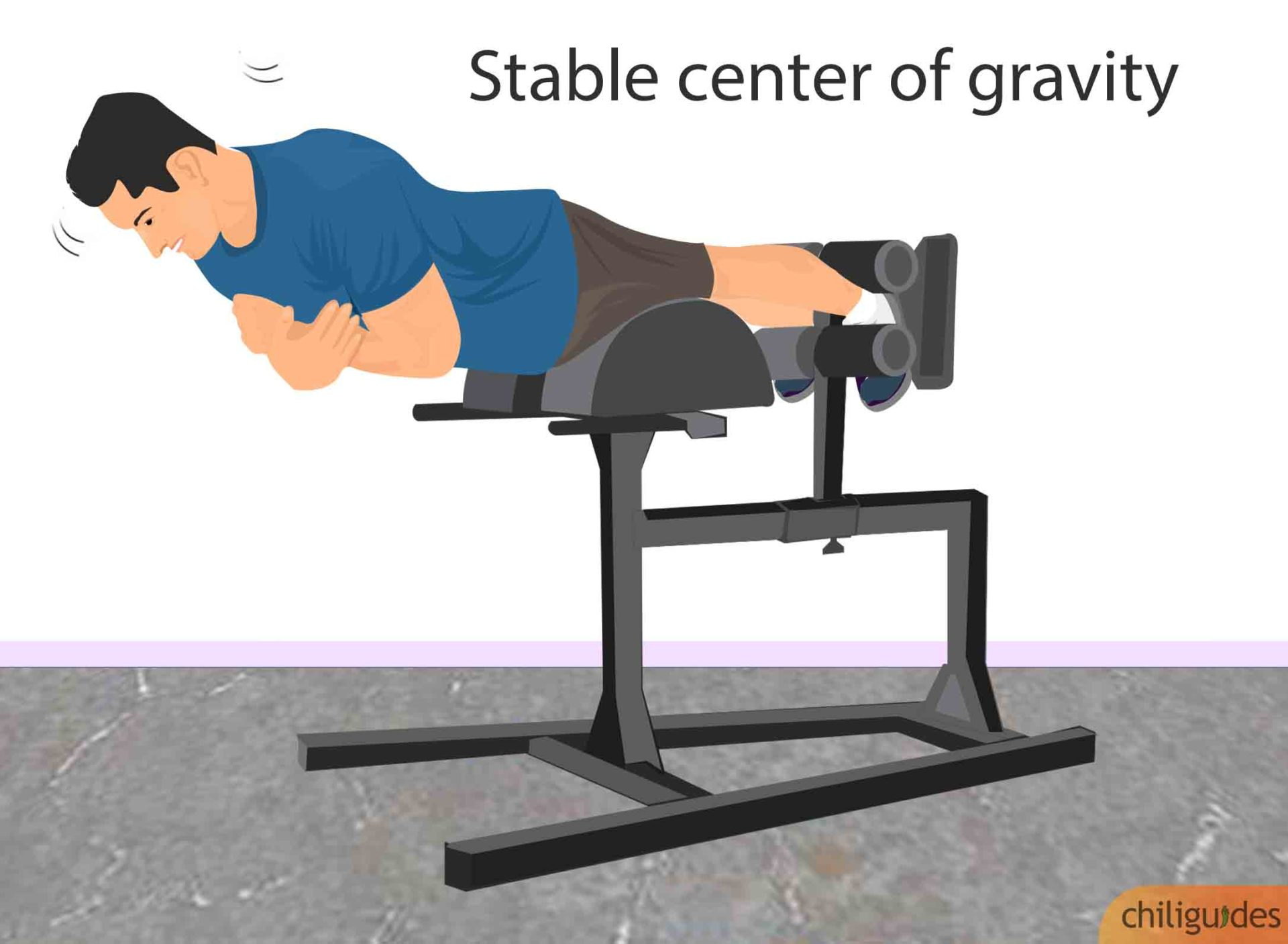 A GHD has to be stable for you to exercise safely.
