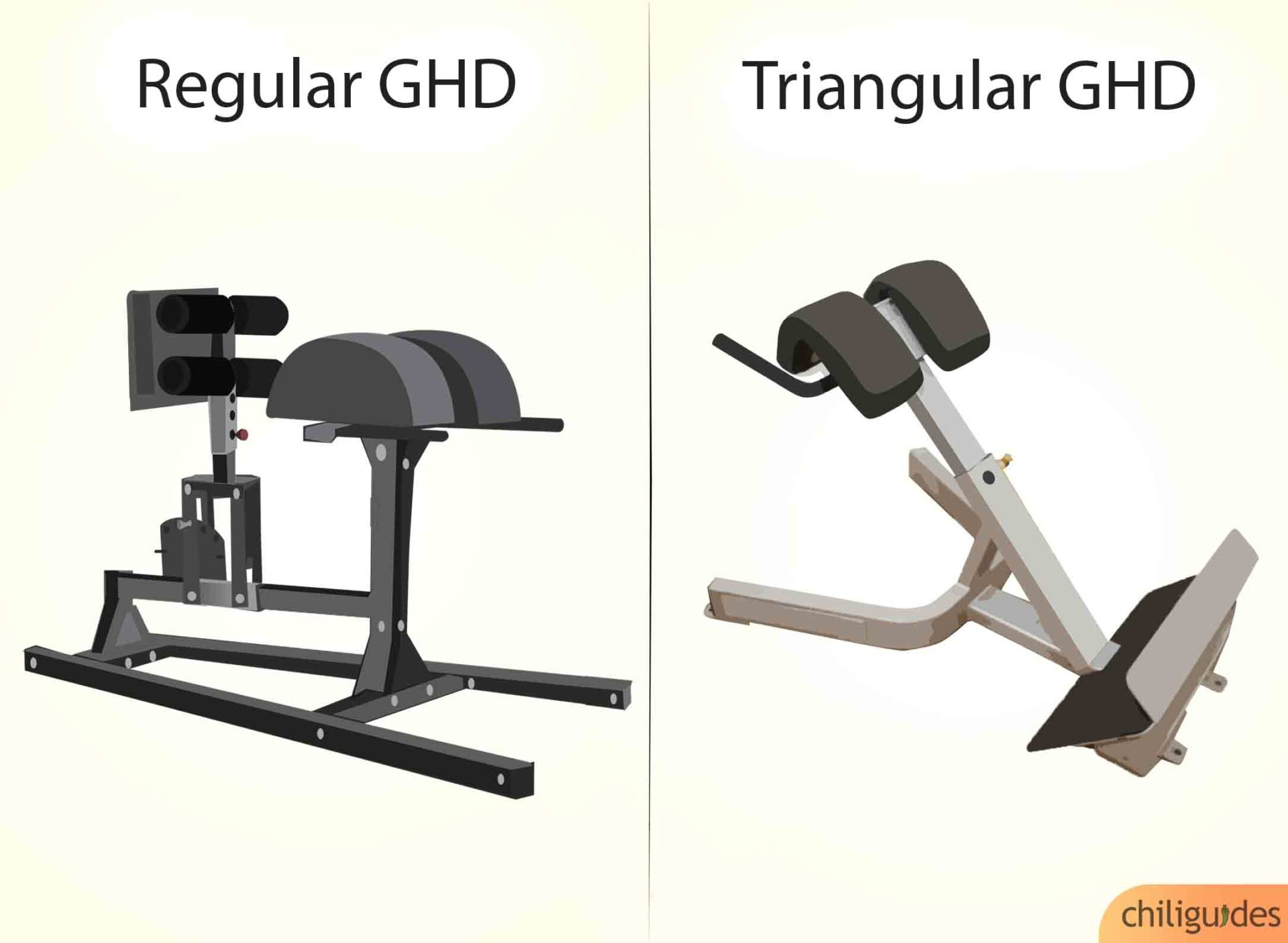If you're short on space, choose a triangular GHD.